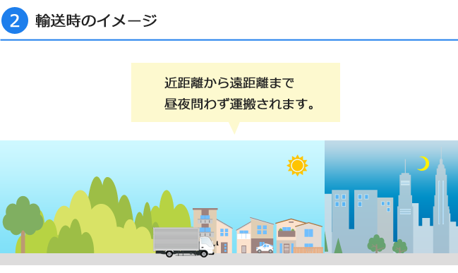 2.輸送時のイメージ
